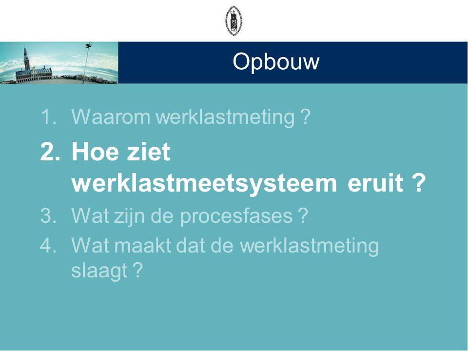 Opbouw 1.Waarom werklastmeting ? 2.Hoe ziet werklastmeetsysteem eruit ? 3.Wat zijn de procesfases ? 4.Wat maakt dat de werklastmeting slaagt ?