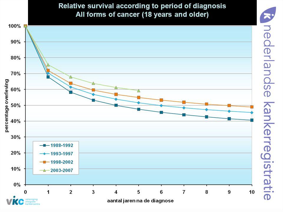 Revalidatie is zinvol •Diverse proefschriften in NL laten positieve effecten zien van revalidatie programma's op: •1.
