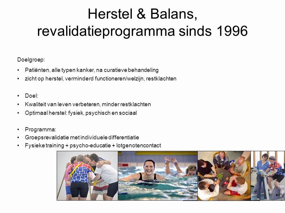 Ontwikkelingen oncologische revalidatie Meer dan 65 locaties Herstel & Balans in Nederland en België Sinds 2009 erkenning van CVZ als verstrekking via basisverzekering Herstel & Balans was aanzet tot vakgebied oncologische revalidatie