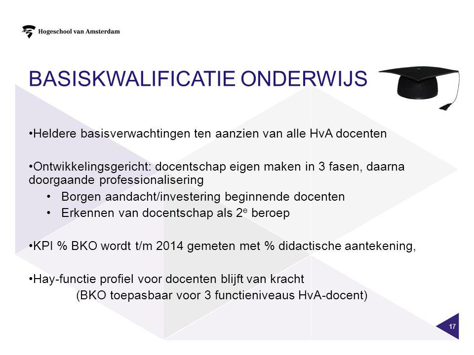 BASISKWALIFICATIE ONDERWIJS 17 •Heldere basisverwachtingen ten aanzien van alle HvA docenten •Ontwikkelingsgericht: docentschap eigen maken in 3 fasen
