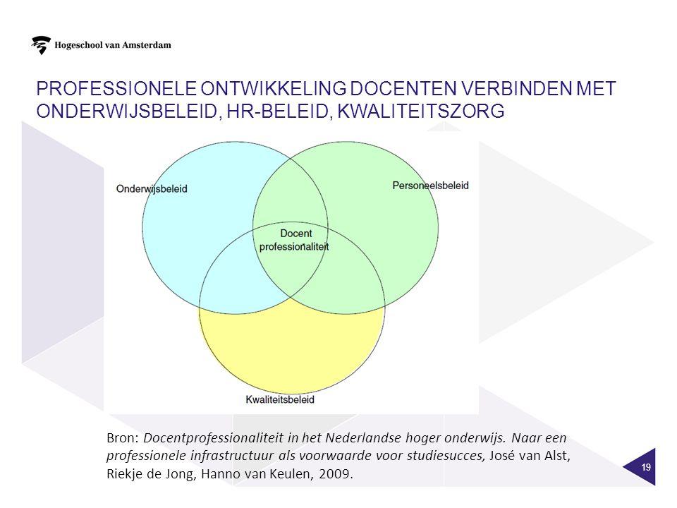 PROFESSIONELE ONTWIKKELING DOCENTEN VERBINDEN MET ONDERWIJSBELEID, HR-BELEID, KWALITEITSZORG 19 Bron: Docentprofessionaliteit in het Nederlandse hoger