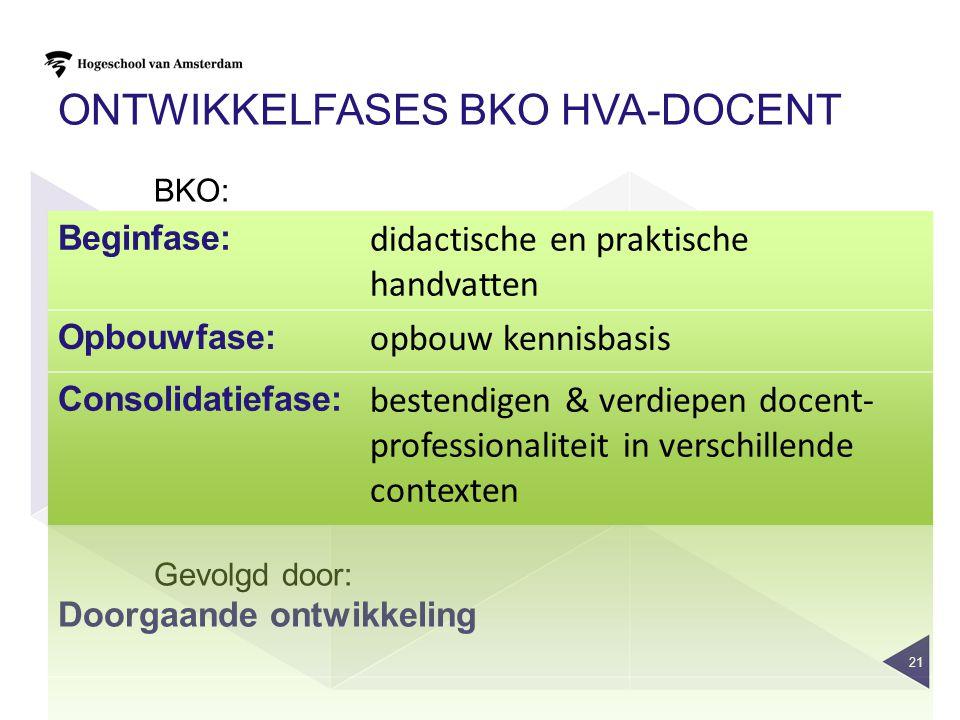 ONTWIKKELFASES BKO HVA-DOCENT 21 BKO: Gevolgd door: Doorgaande ontwikkeling