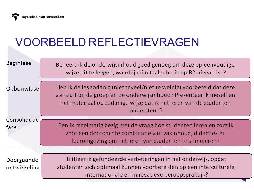 VOORBEELD REFLECTIEVRAGEN 22 Beginfase Opbouwfase Consolidatie- fase Doorgaande ontwikkeling