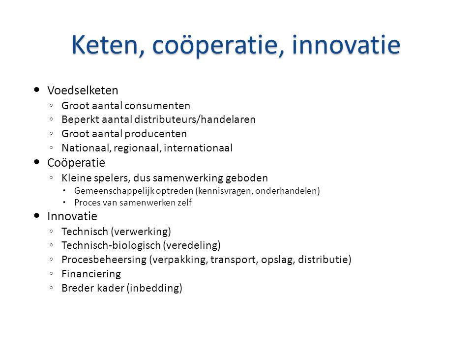 Keten, coöperatie, innovatie  Voedselketen ◦ Groot aantal consumenten ◦ Beperkt aantal distributeurs/handelaren ◦ Groot aantal producenten ◦ Nationaa