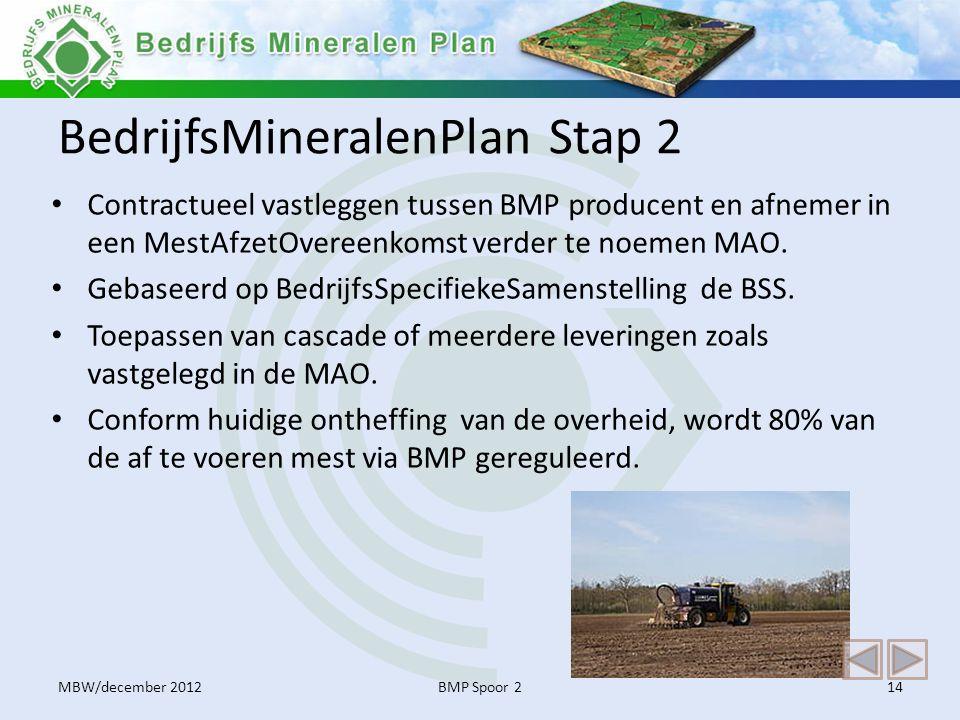 BedrijfsMineralenPlan Stap 2 • Contractueel vastleggen tussen BMP producent en afnemer in een MestAfzetOvereenkomst verder te noemen MAO. • Gebaseerd