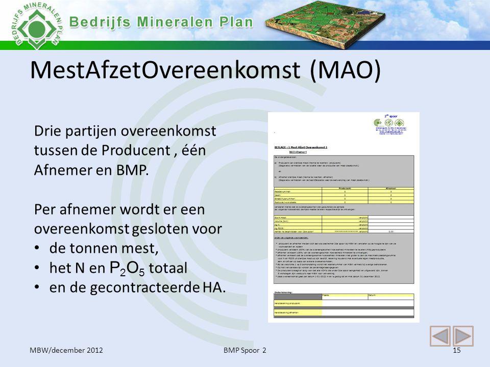 MestAfzetOvereenkomst (MAO) BMP Spoor 215 Drie partijen overeenkomst tussen de Producent, één Afnemer en BMP. Per afnemer wordt er een overeenkomst ge