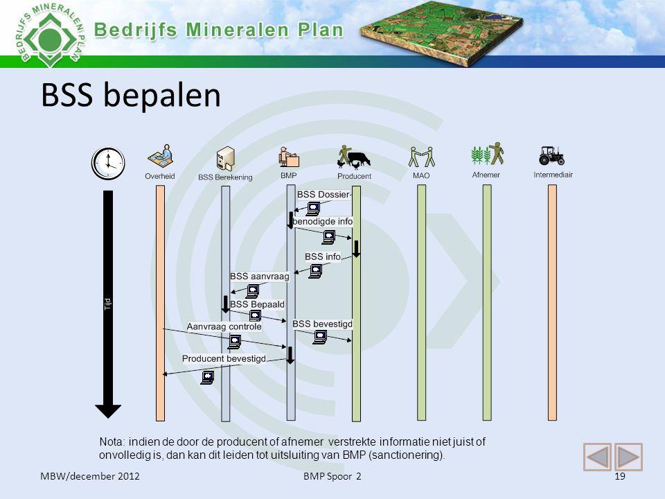 BSS bepalen BMP Spoor 219 Nota: indien de door de producent of afnemer verstrekte informatie niet juist of onvolledig is, dan kan dit leiden tot uitsluiting van BMP (sanctionering).