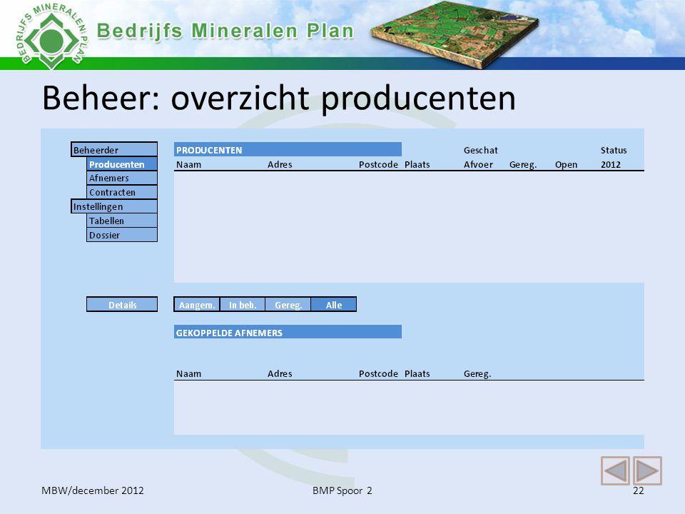 Beheer: overzicht producenten BMP Spoor 222MBW/december 2012