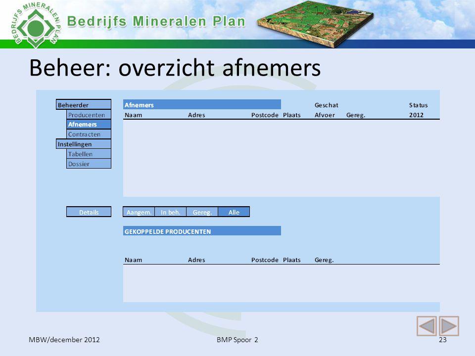 Beheer: overzicht afnemers BMP Spoor 223MBW/december 2012