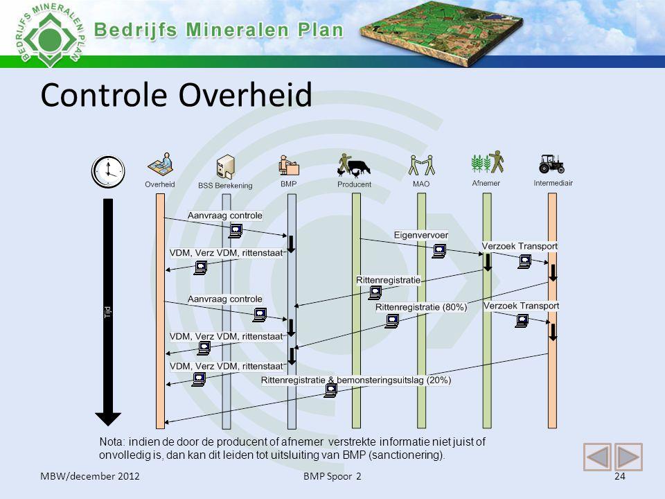 Controle Overheid BMP Spoor 224 Nota: indien de door de producent of afnemer verstrekte informatie niet juist of onvolledig is, dan kan dit leiden tot