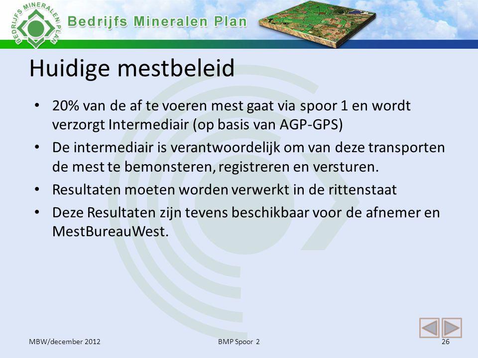 Huidige mestbeleid • 20% van de af te voeren mest gaat via spoor 1 en wordt verzorgt Intermediair (op basis van AGP-GPS) • De intermediair is verantwo