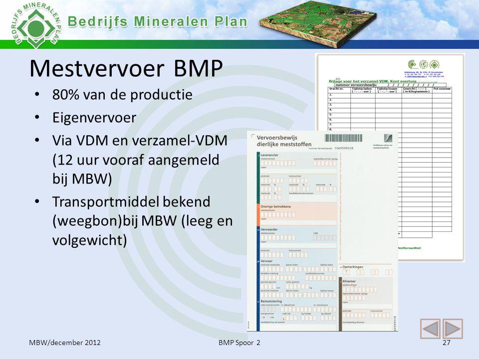 Mestvervoer BMP • 80% van de productie • Eigenvervoer • Via VDM en verzamel-VDM (12 uur vooraf aangemeld bij MBW) • Transportmiddel bekend (weegbon)bi
