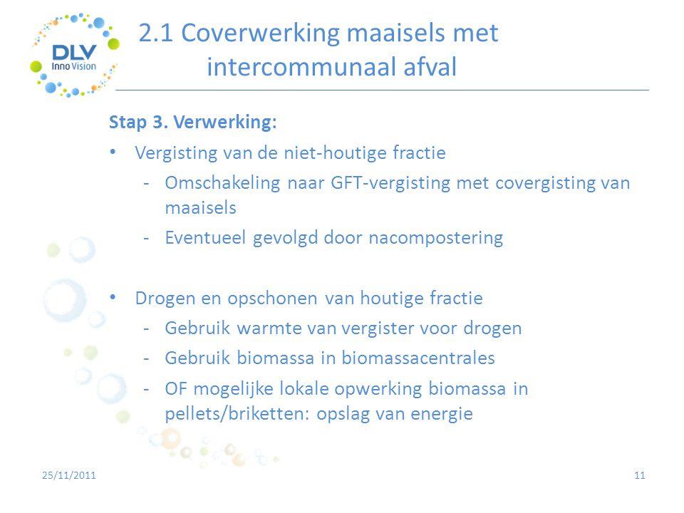 2.1 Coverwerking maaisels met intercommunaal afval 11 Stap 3. Verwerking: • Vergisting van de niet-houtige fractie -Omschakeling naar GFT-vergisting m
