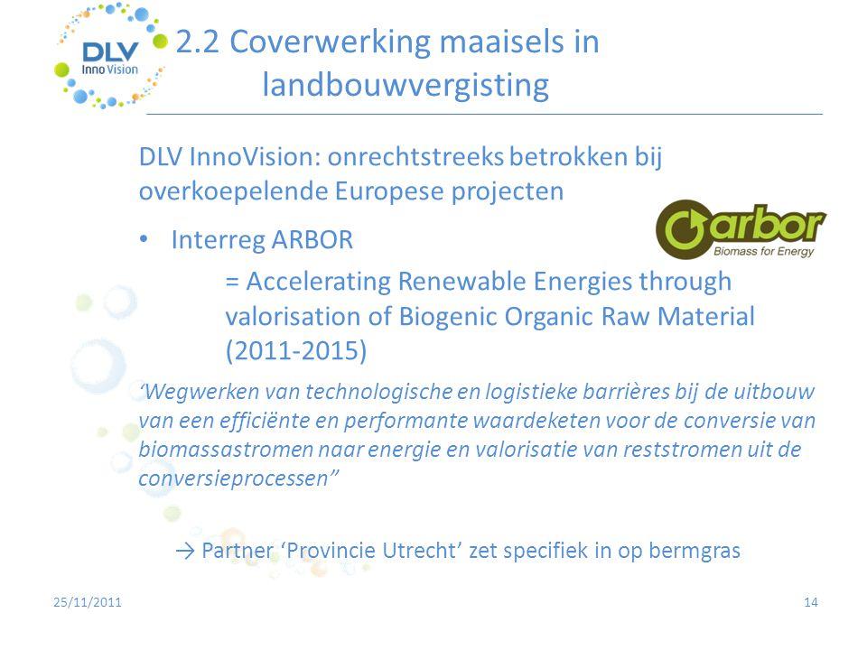 2.2 Coverwerking maaisels in landbouwvergisting 14 DLV InnoVision: onrechtstreeks betrokken bij overkoepelende Europese projecten • Interreg ARBOR = A