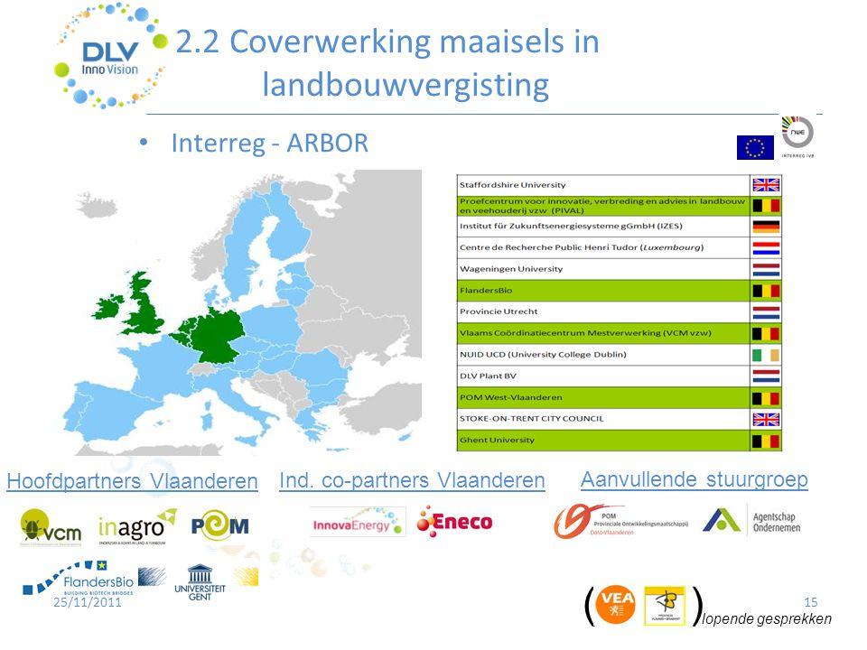 2.2 Coverwerking maaisels in landbouwvergisting 15 • Interreg - ARBOR 25/11/2011 Hoofdpartners Vlaanderen Ind. co-partners Vlaanderen Aanvullende stuu