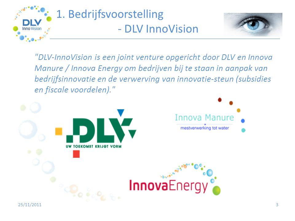 425/11/2011 DLV InnoVision helps you to make your innovative ideas reality Bedrijfs- wereld Kenniscentra & spin-offs Innova & DLV Business Units Bedrijfspartners Administraties & Overheden Commissies & platformen 1.