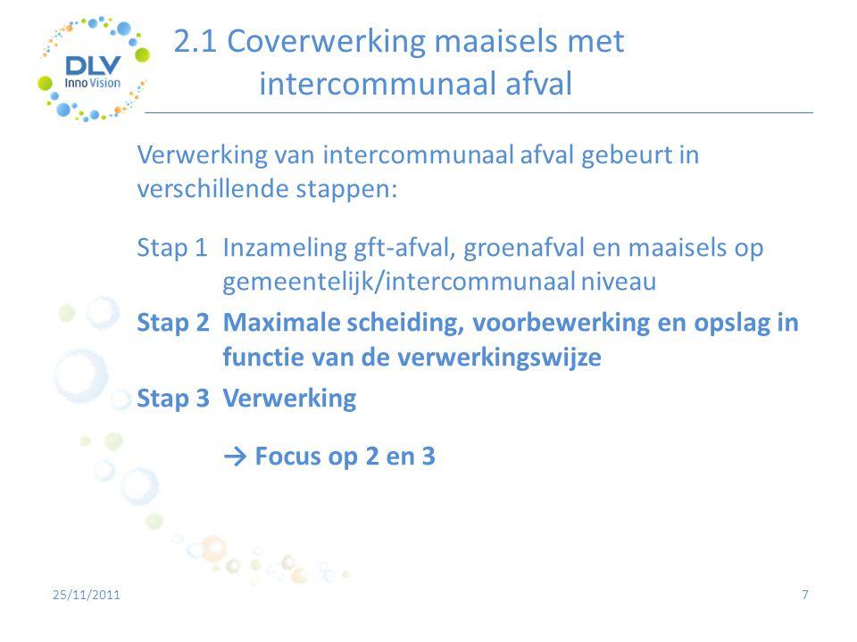 2.1 Coverwerking maaisels met intercommunaal afval 7 Verwerking van intercommunaal afval gebeurt in verschillende stappen: Stap 1 Inzameling gft-afval