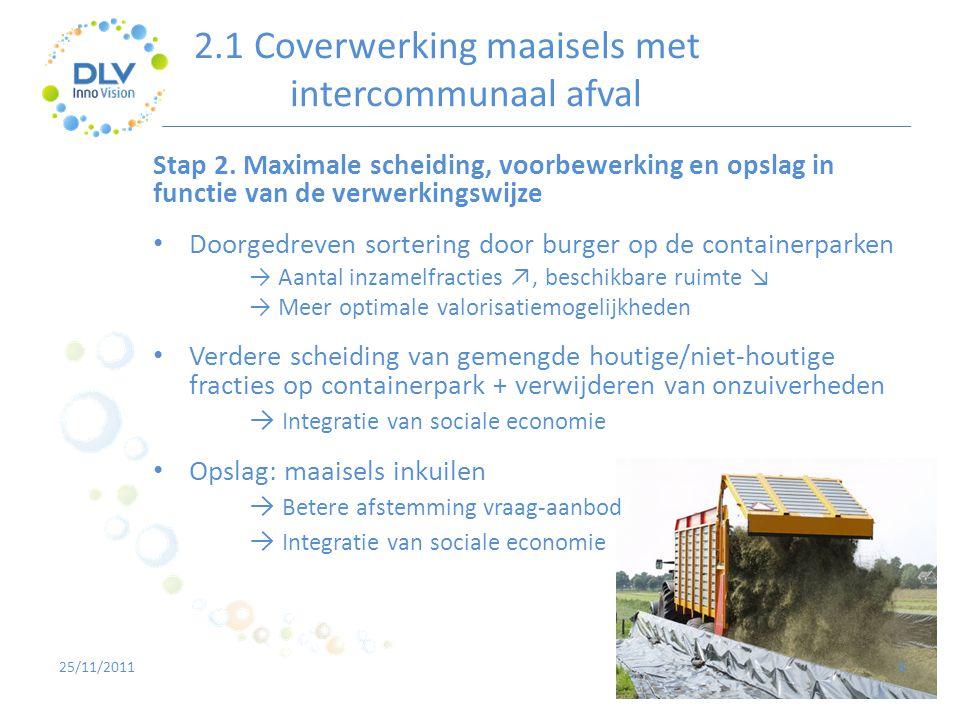 2.1 Coverwerking maaisels met intercommunaal afval 9 Project 'Innovatie in de sociale economie': Groenafval en bermmaaisel van afval tot grondstof via de containerparken en sociale economie • Containerpark naast inzamelplaats van afvalstromen ook locatie voor opwerking van afval tot grondstof • Partners: 25/11/2011