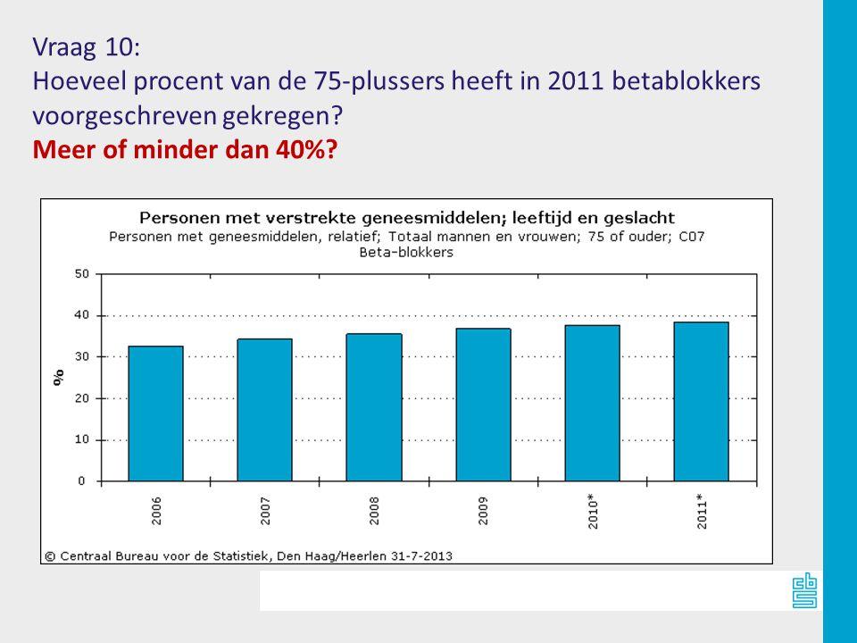 Vraag 10: Hoeveel procent van de 75-plussers heeft in 2011 betablokkers voorgeschreven gekregen.