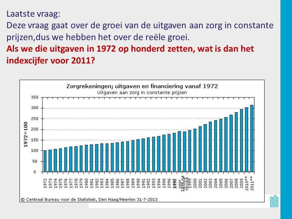 Laatste vraag: Deze vraag gaat over de groei van de uitgaven aan zorg in constante prijzen,dus we hebben het over de reële groei.