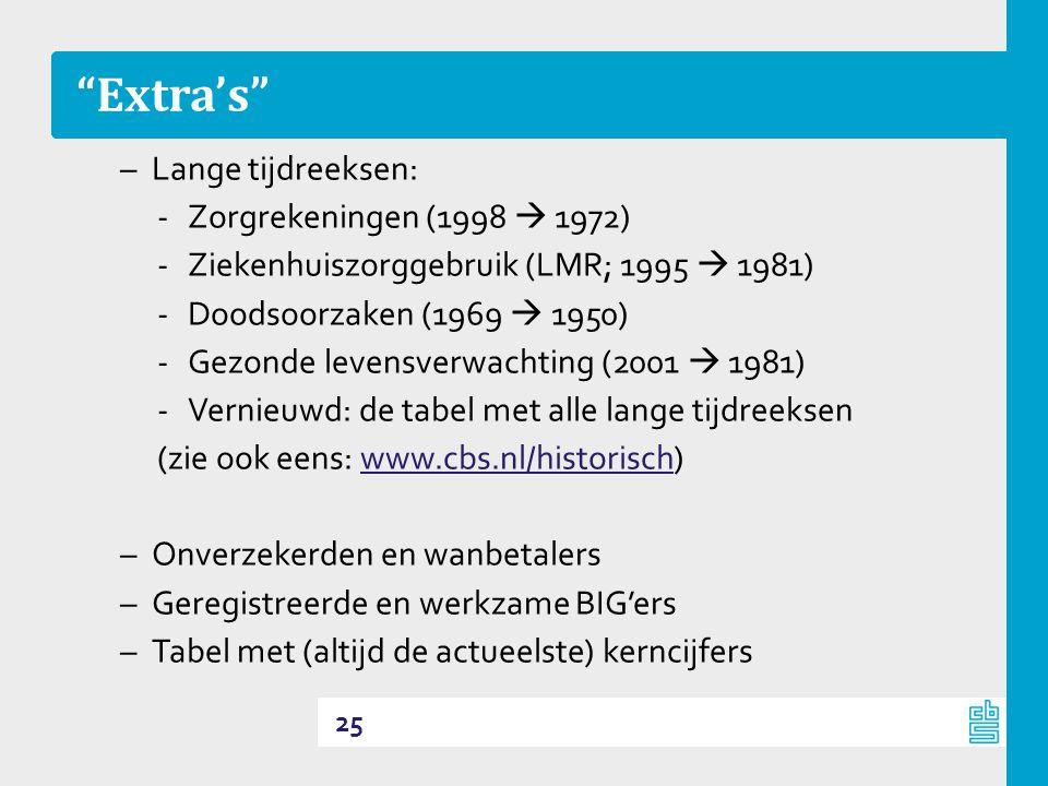 Extra's –Lange tijdreeksen: ‐Zorgrekeningen (1998  1972) ‐Ziekenhuiszorggebruik (LMR; 1995  1981) ‐Doodsoorzaken (1969  1950) ‐Gezonde levensverwachting (2001  1981) ‐Vernieuwd: de tabel met alle lange tijdreeksen (zie ook eens: www.cbs.nl/historisch)www.cbs.nl/historisch –Onverzekerden en wanbetalers –Geregistreerde en werkzame BIG'ers –Tabel met (altijd de actueelste) kerncijfers 25