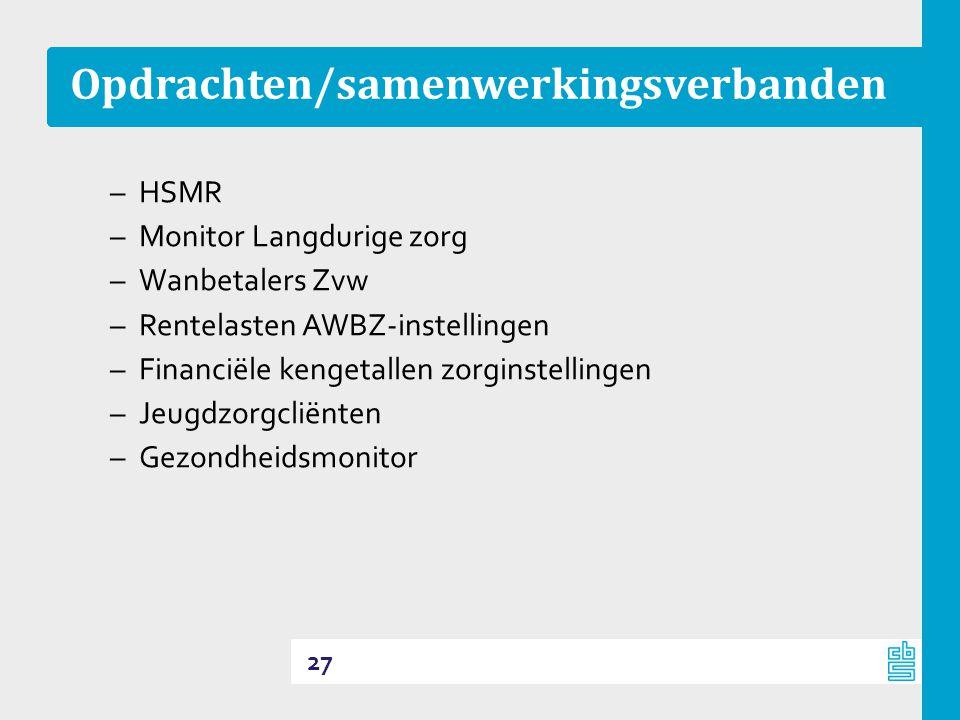 Opdrachten/samenwerkingsverbanden –HSMR –Monitor Langdurige zorg –Wanbetalers Zvw –Rentelasten AWBZ-instellingen –Financiële kengetallen zorginstellingen –Jeugdzorgcliënten –Gezondheidsmonitor 27