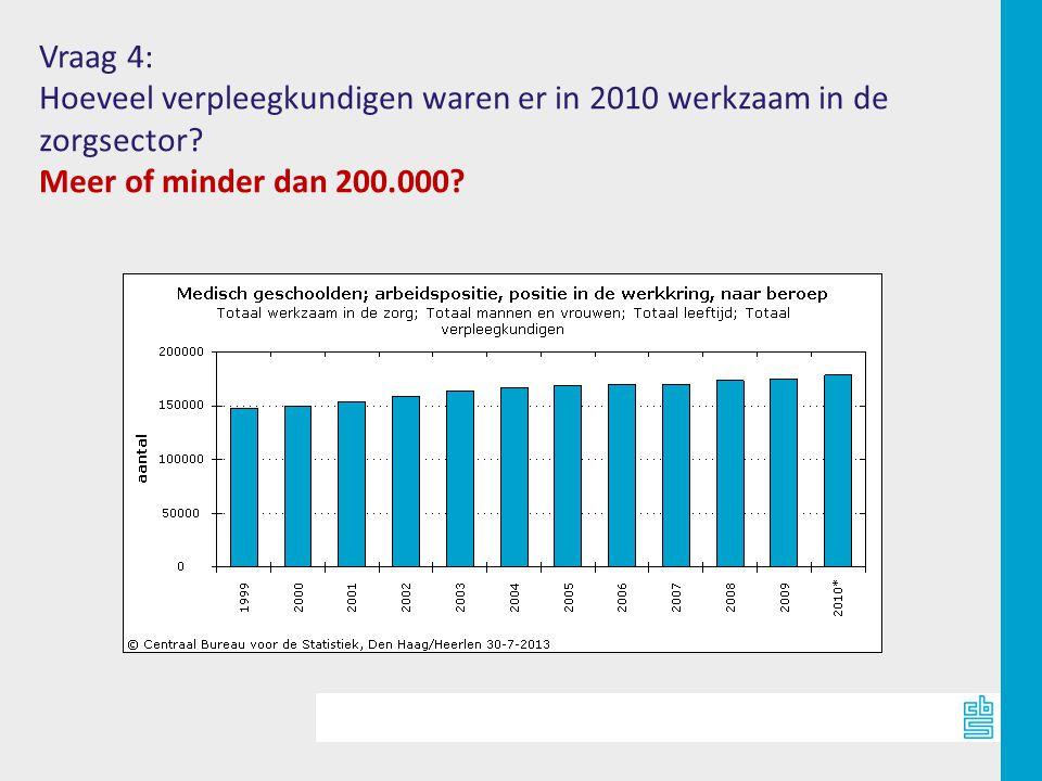 Vraag 4: Hoeveel verpleegkundigen waren er in 2010 werkzaam in de zorgsector.