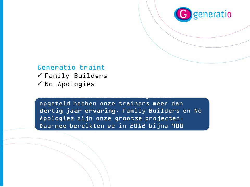 Generatio traint  Family Builders  No Apologies Trainen zit in ons bloed. Bij elkaar opgeteld hebben onze trainers meer dan dertig jaar ervaring. Fa