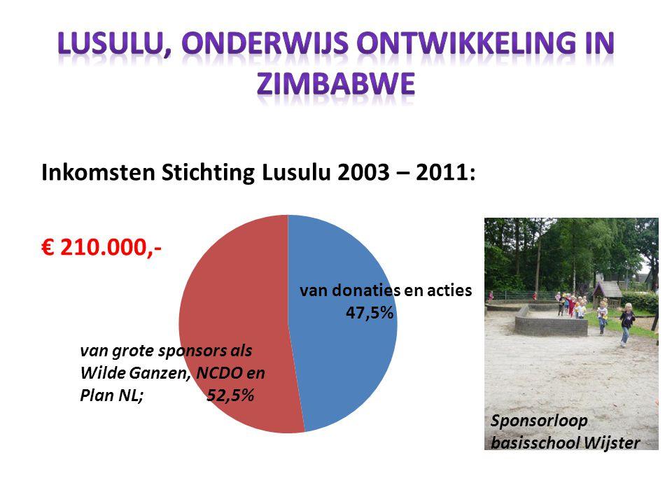 Inkomsten Stichting Lusulu 2003 – 2011: € 210.000,- Sponsorloop basisschool Wijster