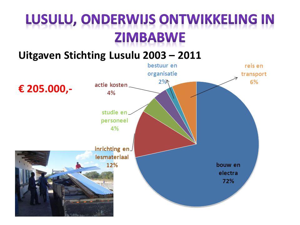 Uitgaven Stichting Lusulu 2003 – 2011 € 205.000,-