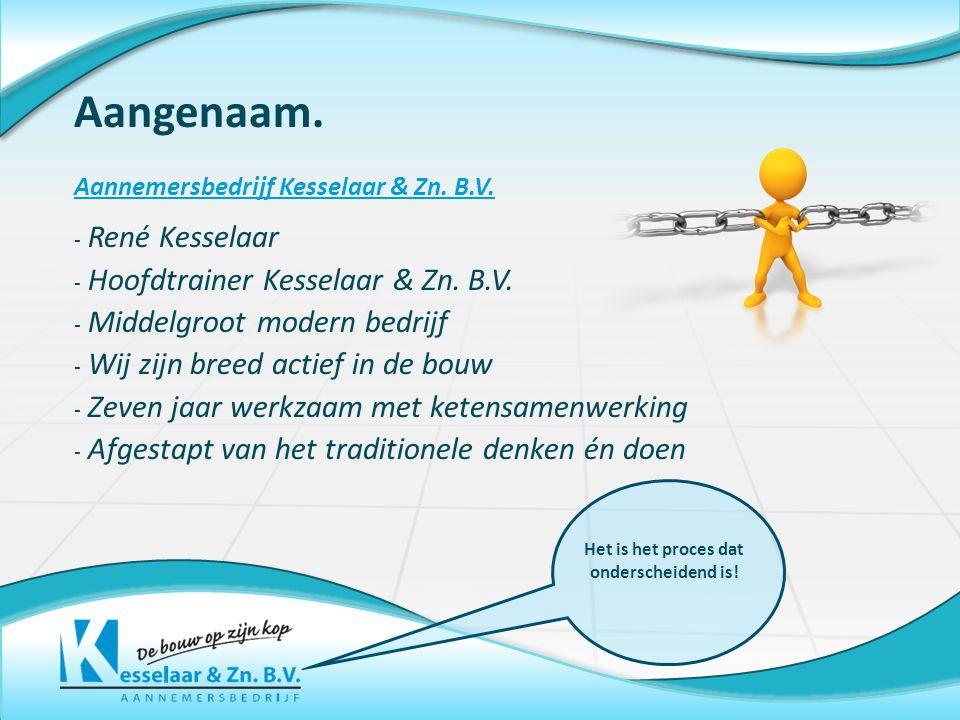 Aangenaam. - René Kesselaar - Hoofdtrainer Kesselaar & Zn.
