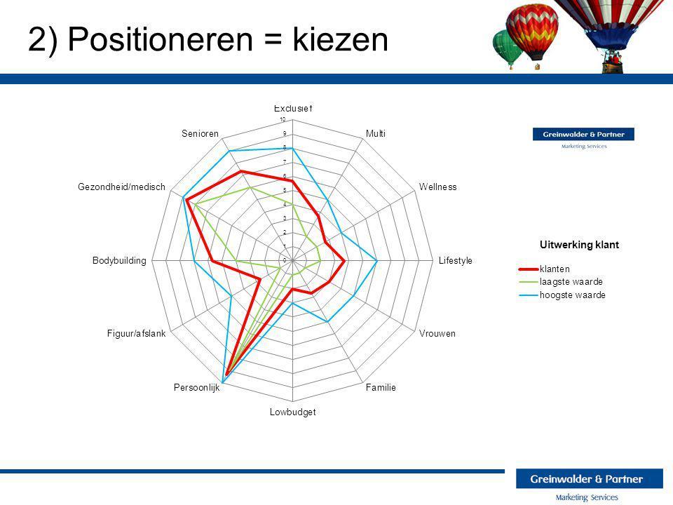 2) Positioneren = kiezen