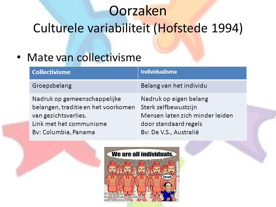 Oorzaken Culturele variabiliteit (Hofstede 1994) • Mate van collectivisme Collectivisme Individualisme GroepsbelangBelang van het individu Nadruk op g