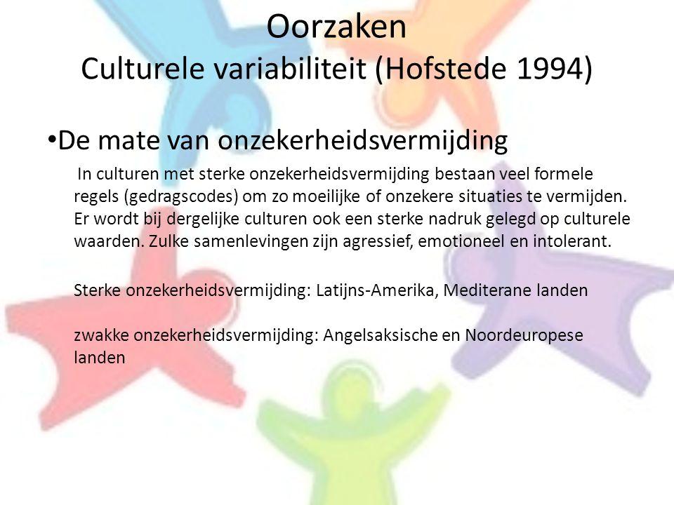 Oorzaken Culturele variabiliteit (Hofstede 1994) • De mate van onzekerheidsvermijding In culturen met sterke onzekerheidsvermijding bestaan veel forme