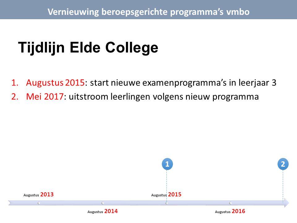 Tijdlijn Elde College 1.Augustus 2015: start nieuwe examenprogramma's in leerjaar 3 2.Mei 2017: uitstroom leerlingen volgens nieuw programma Vernieuwi
