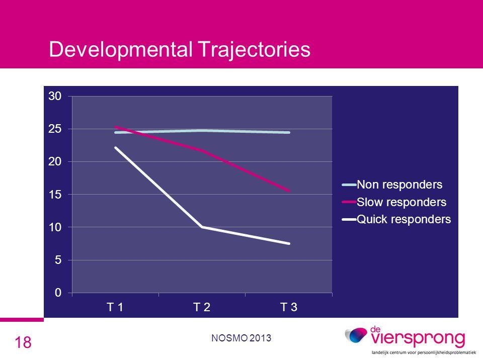 Developmental Trajectories NOSMO 2013 18