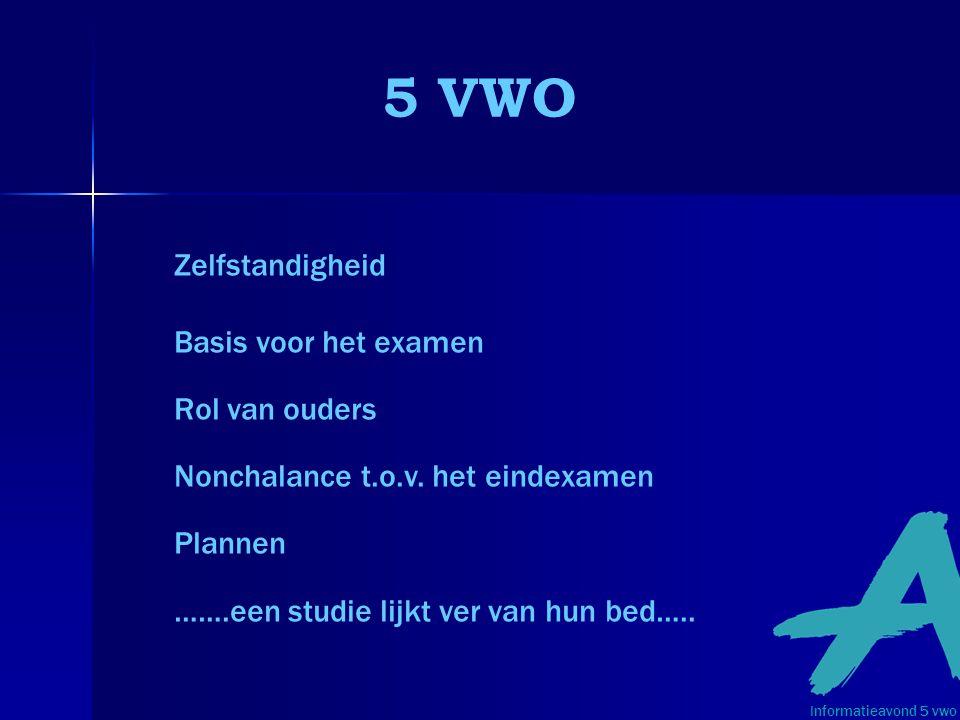 5 VWO Zelfstandigheid Basis voor het examen Rol van ouders Nonchalance t.o.v. het eindexamen Plannen …….een studie lijkt ver van hun bed….. Informatie