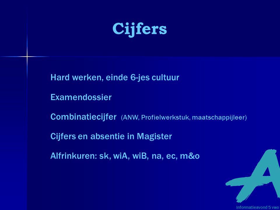 Hard werken, einde 6-jes cultuur Examendossier Combinatiecijfer (ANW, Profielwerkstuk, maatschappijleer) Cijfers en absentie in Magister Alfrinkuren: