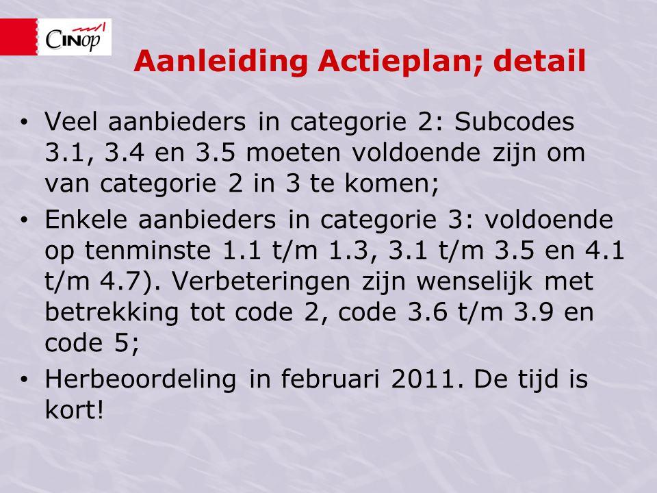 Aanleiding Actieplan; detail • Veel aanbieders in categorie 2: Subcodes 3.1, 3.4 en 3.5 moeten voldoende zijn om van categorie 2 in 3 te komen; • Enke