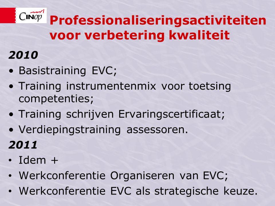 Professionaliseringsactiviteiten voor verbetering kwaliteit 2010 •Basistraining EVC; •Training instrumentenmix voor toetsing competenties; •Training s