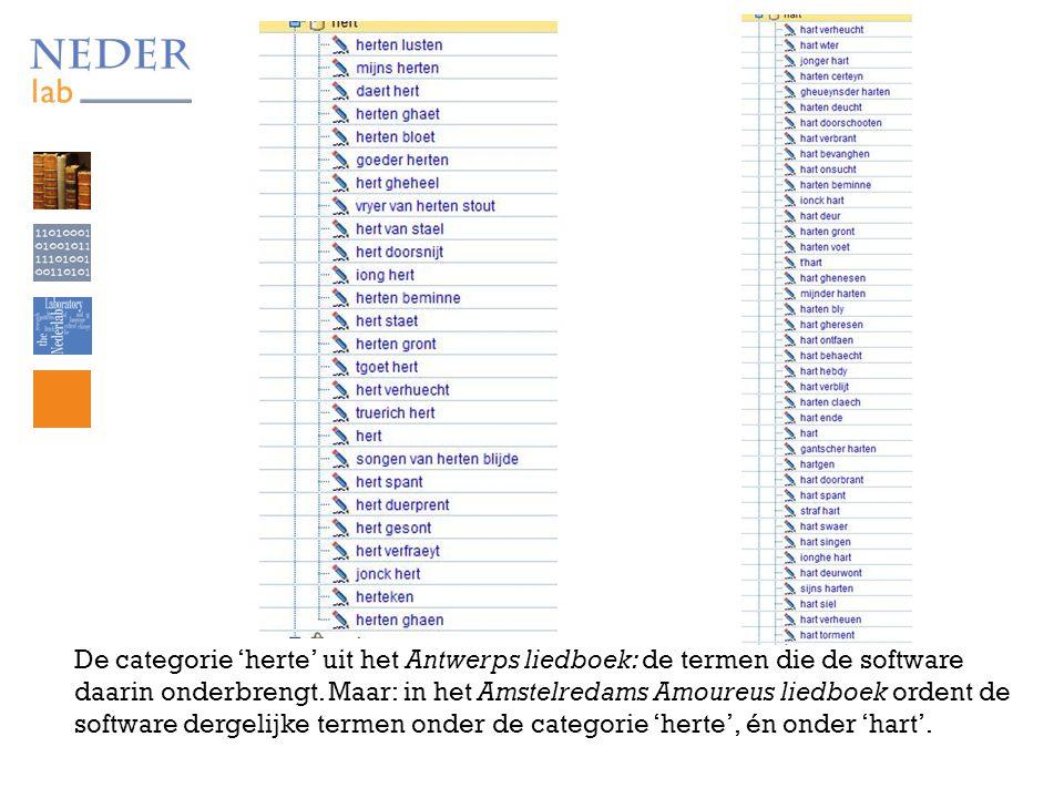 De categorie 'herte' uit het Antwerps liedboek: de termen die de software daarin onderbrengt.