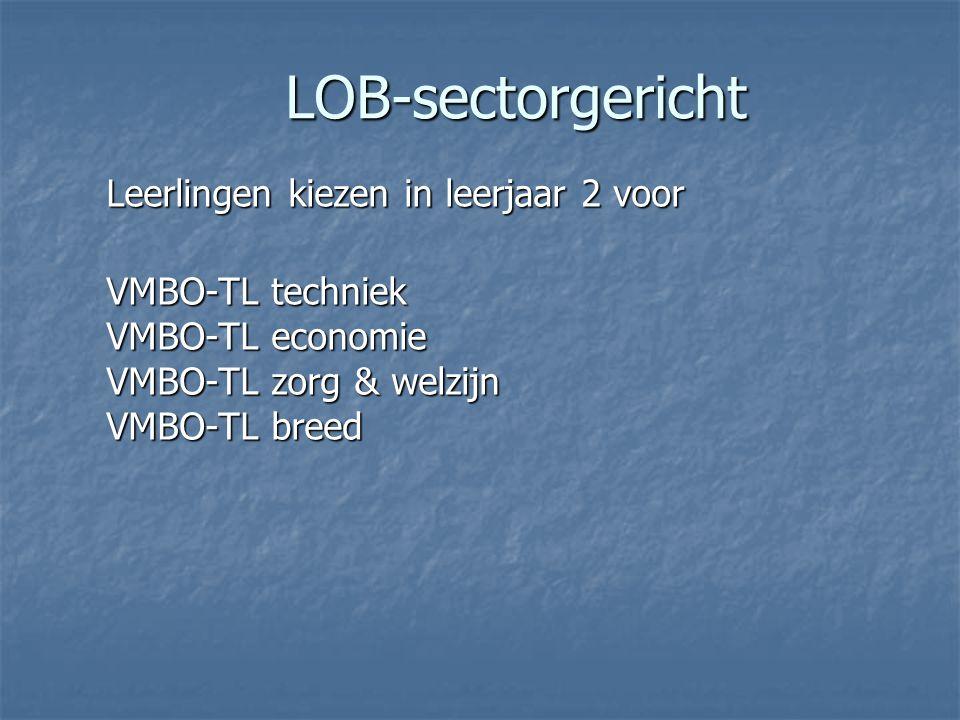 Leerlingen kiezen in leerjaar 2 voor VMBO-TL techniek VMBO-TL economie VMBO-TL zorg & welzijn VMBO-TL breed LOB-sectorgericht