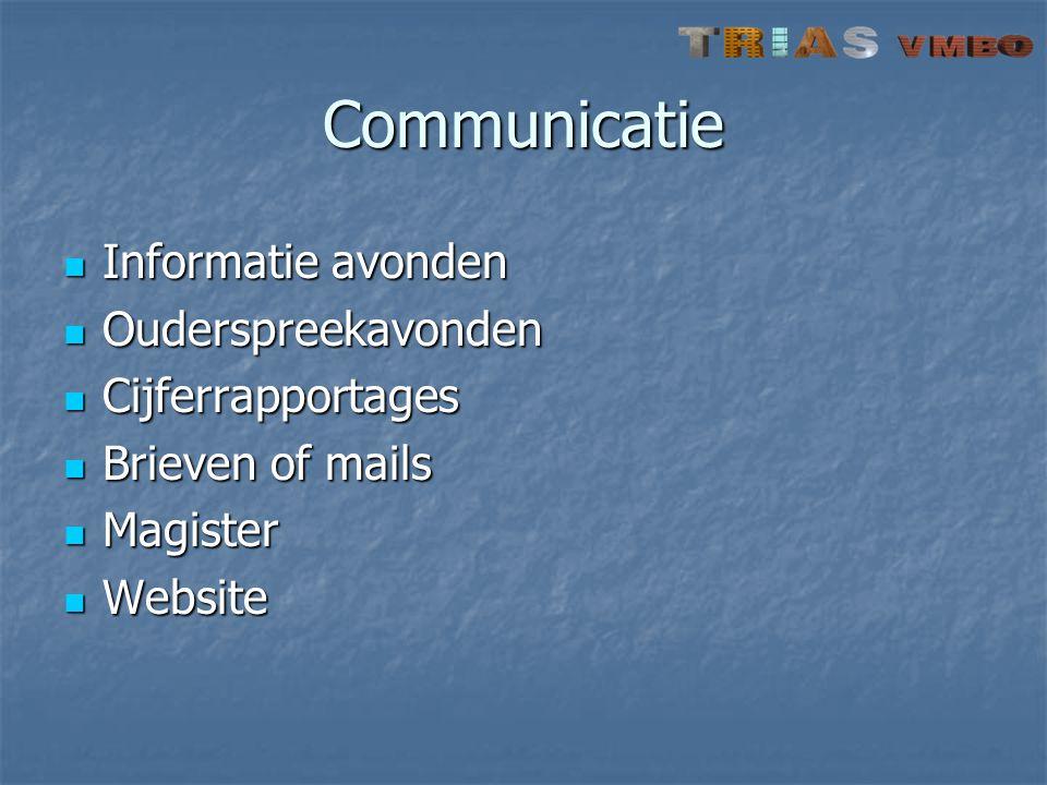 Communicatie  Informatie avonden  Ouderspreekavonden  Cijferrapportages  Brieven of mails  Magister  Website