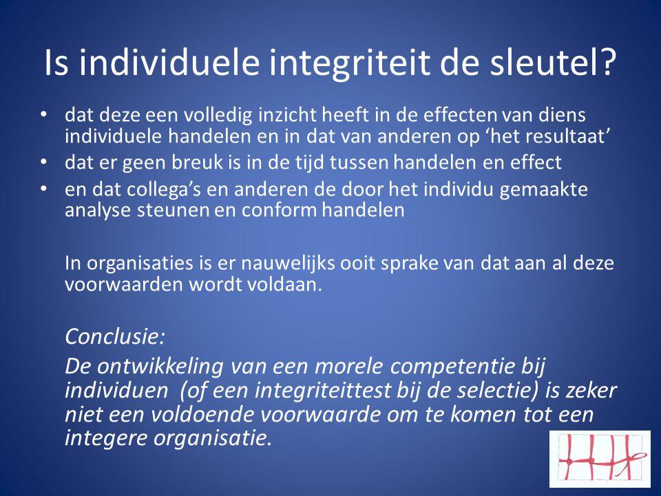 Is individuele integriteit de sleutel? • dat deze een volledig inzicht heeft in de effecten van diens individuele handelen en in dat van anderen op 'h