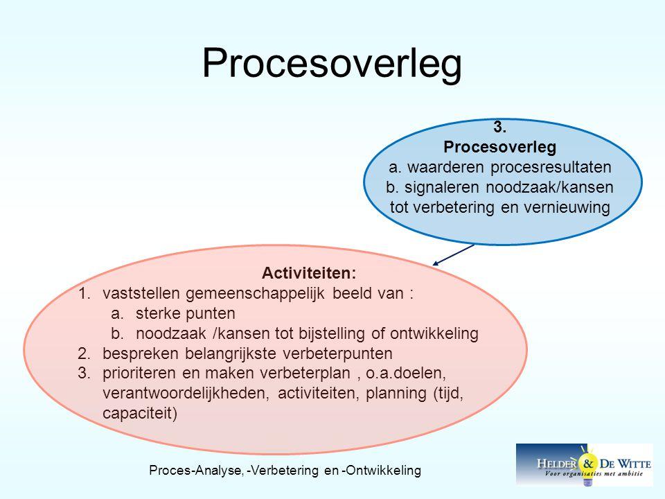 Procesoverleg Activiteiten: 1.vaststellen gemeenschappelijk beeld van : a.sterke punten b.noodzaak /kansen tot bijstelling of ontwikkeling 2.bespreken