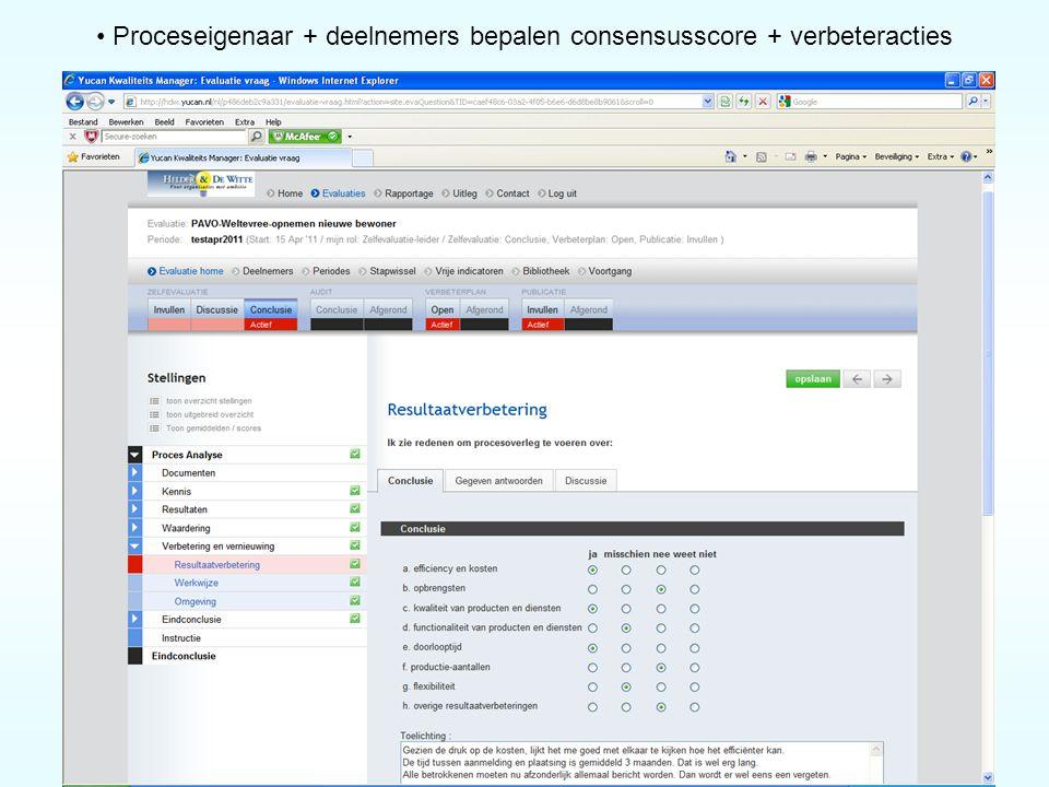 • Proceseigenaar + deelnemers bepalen consensusscore + verbeteracties