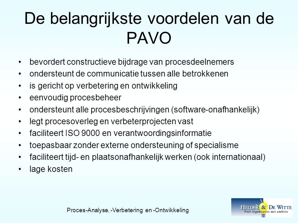 De belangrijkste voordelen van de PAVO •bevordert constructieve bijdrage van procesdeelnemers •ondersteunt de communicatie tussen alle betrokkenen •is gericht op verbetering en ontwikkeling •eenvoudig procesbeheer •ondersteunt alle procesbeschrijvingen (software-onafhankelijk) •legt procesoverleg en verbeterprojecten vast •faciliteert ISO 9000 en verantwoordingsinformatie •toepasbaar zonder externe ondersteuning of specialisme •faciliteert tijd- en plaatsonafhankelijk werken (ook internationaal) •lage kosten Proces-Analyse, -Verbetering en -Ontwikkeling