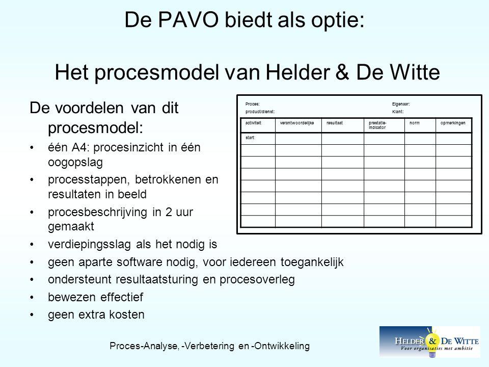 De PAVO biedt als optie: Het procesmodel van Helder & De Witte De voordelen van dit procesmodel: •één A4: procesinzicht in één oogopslag •processtappe