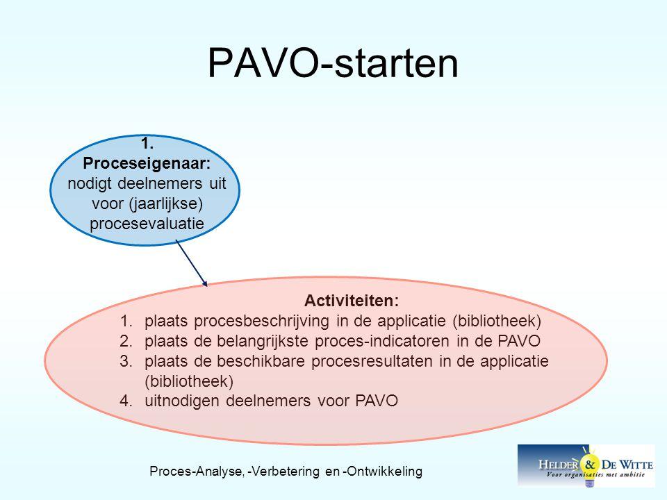 PAVO-starten 1. Proceseigenaar: nodigt deelnemers uit voor (jaarlijkse) procesevaluatie Activiteiten: 1.plaats procesbeschrijving in de applicatie (bi