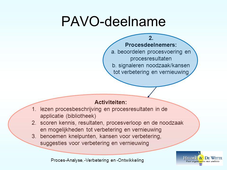 PAVO-deelname Activiteiten: 1.lezen procesbeschrijving en procesresultaten in de applicatie (bibliotheek) 2.scoren kennis, resultaten, procesverloop en de noodzaak en mogelijkheden tot verbetering en vernieuwing 3.benoemen knelpunten, kansen voor verbetering, suggesties voor verbetering en vernieuwing 2.